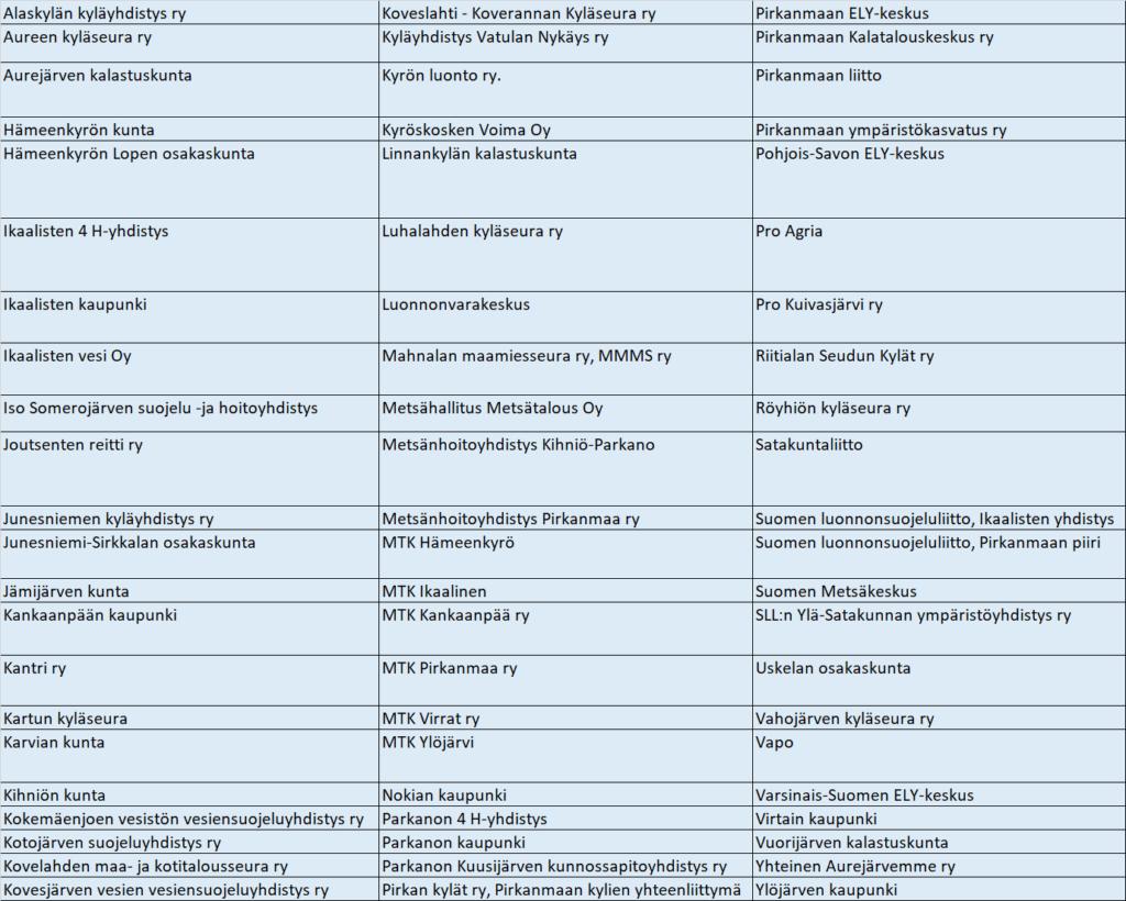 Kuvan taulukossa esitellään neuvottelukunnan organisaatiojäsenet.